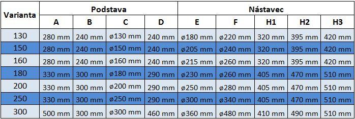 Rozměry komínového nástavce EKON pro zvýšení komínového tahu