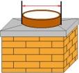Měření komínu s vložkou nad základovou deskou pro komínový nástavec EKON pro zvýšení tahu komínu